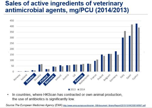 sales_of_active_ingredients_of_veterinary_antimicrobial_agents_p.jpg